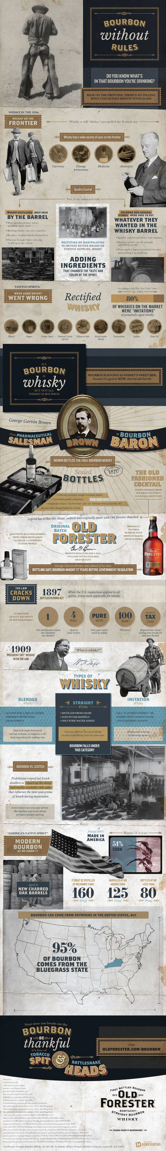 Old Forester Infographic